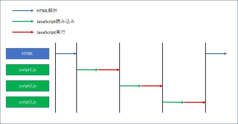 f:id:masakiXX0:20200113231430j:plain