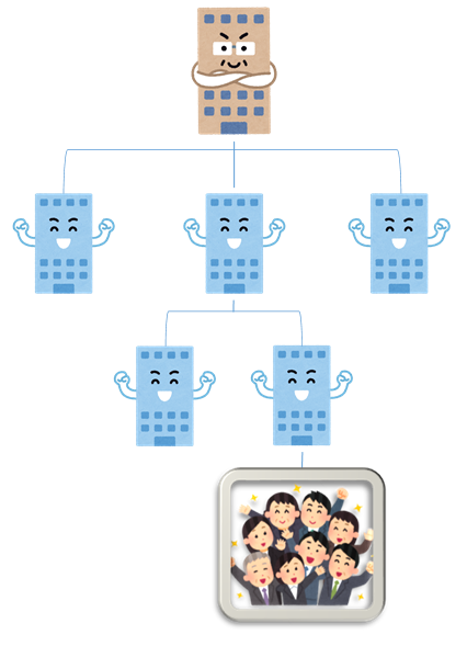 マスタ情報のイメージ図