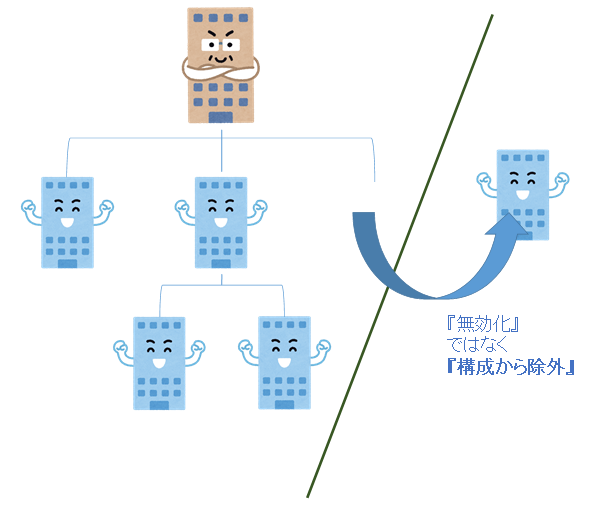 構成からの除外イメージ図