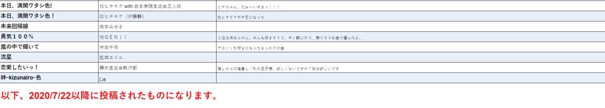 f:id:masaki_photo:20200722205317p:plain