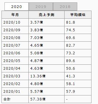 f:id:masaki_photo:20201024234540p:plain