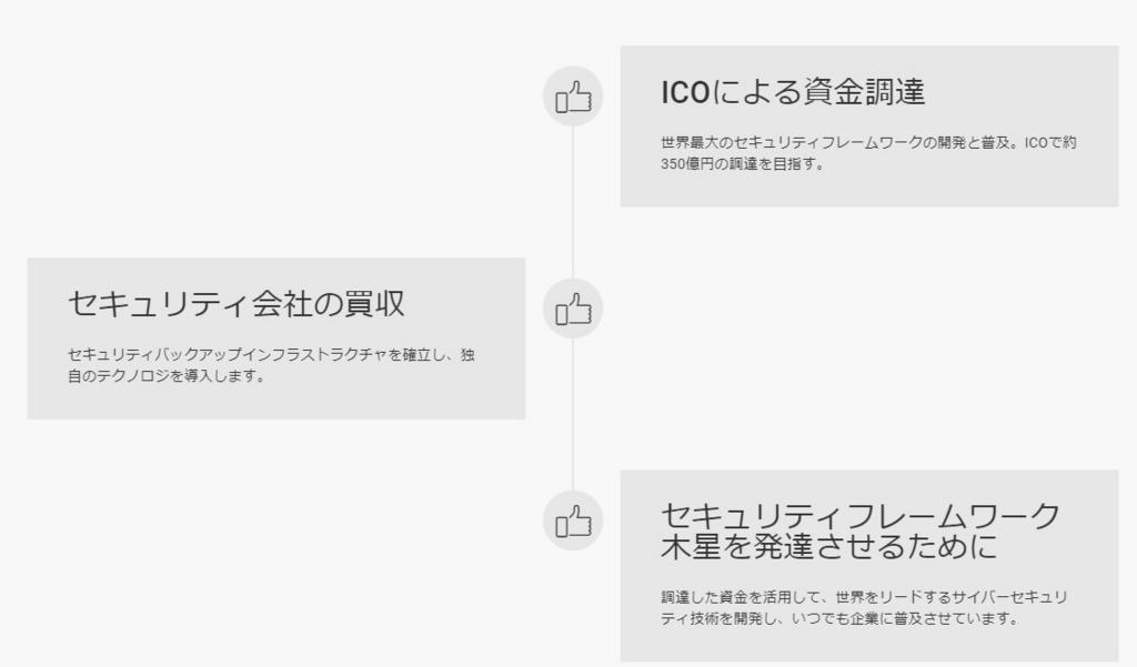 f:id:masakinishimura:20180523093403j:plain