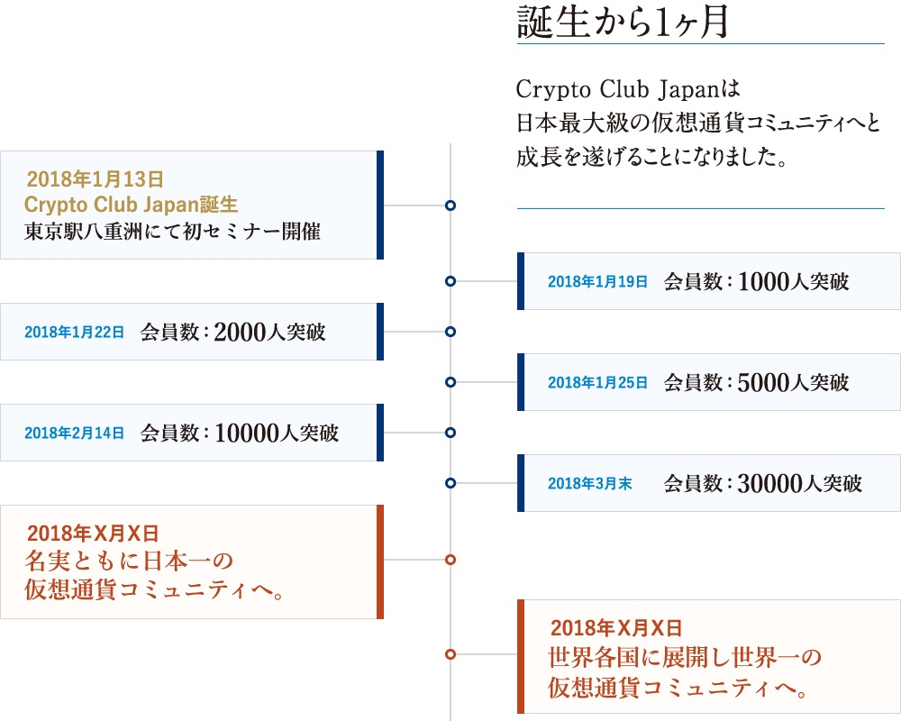 f:id:masakinishimura:20180627152058j:plain