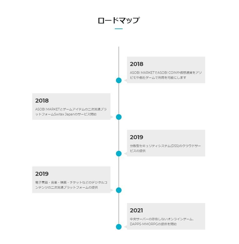 f:id:masakinishimura:20180727183227j:plain