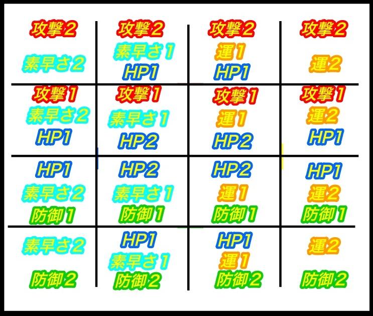 f:id:masako_blog:20200622231235j:plain