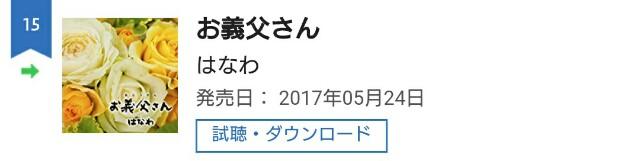 f:id:masami-happy:20170528231130j:plain