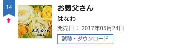 f:id:masami-happy:20170529233901j:plain