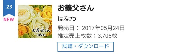 f:id:masami-happy:20170531232830j:plain