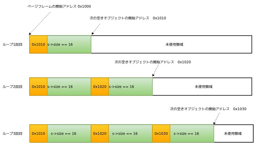 f:id:masami256:20190509235826p:plain