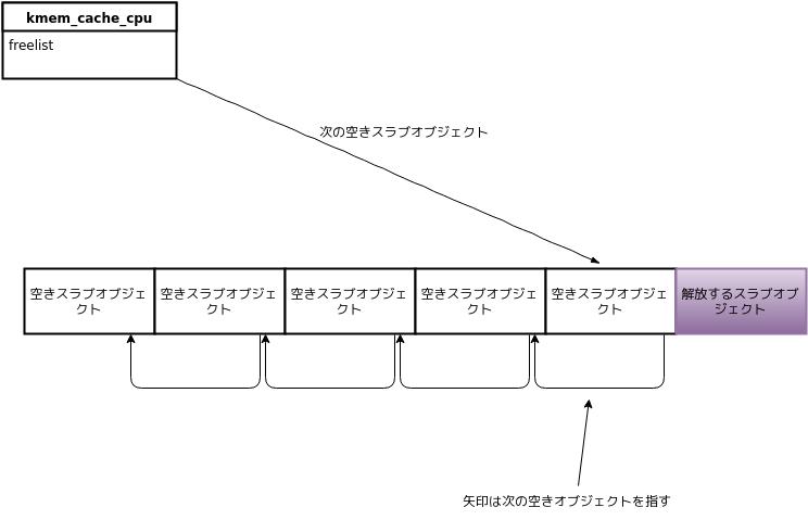 f:id:masami256:20190509235911p:plain