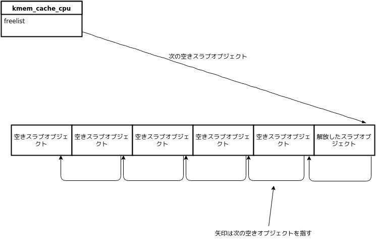 f:id:masami256:20190509235927p:plain