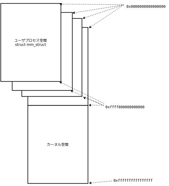 f:id:masami256:20190510203636p:plain
