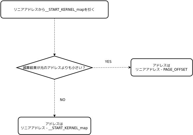 f:id:masami256:20190510203830p:plain