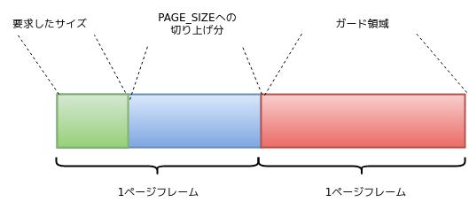 f:id:masami256:20190510205654p:plain