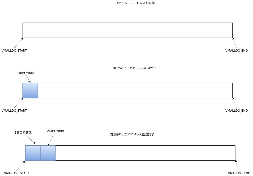 f:id:masami256:20190510205719p:plain
