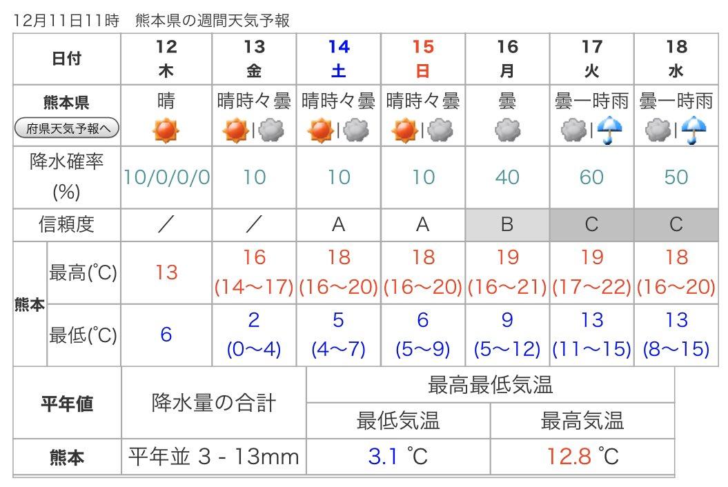 f:id:masami71:20191212125459j:plain
