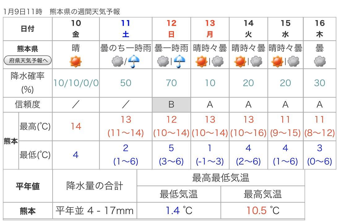 f:id:masami71:20200110125446j:plain