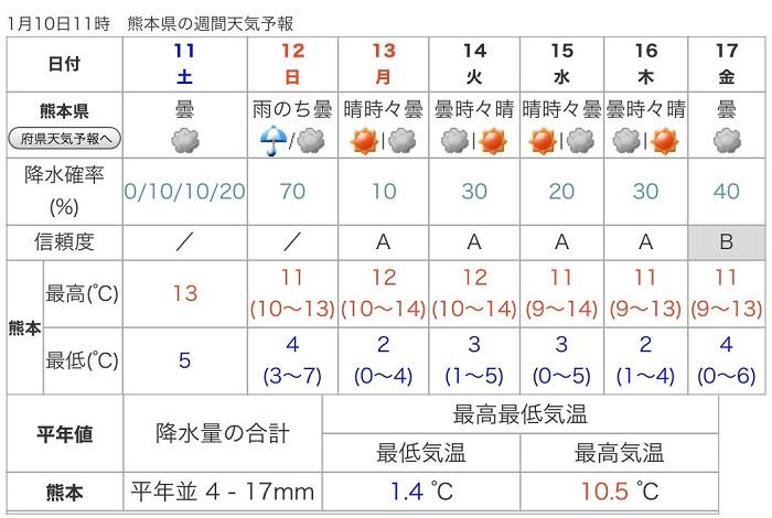 f:id:masami71:20200111125558j:plain