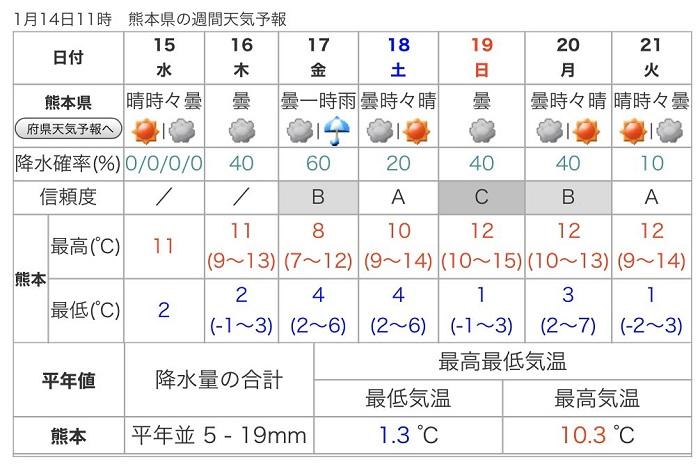 f:id:masami71:20200115122916j:plain