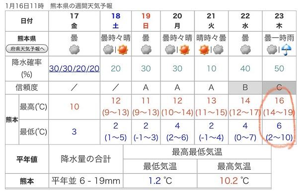 f:id:masami71:20200117133255j:plain