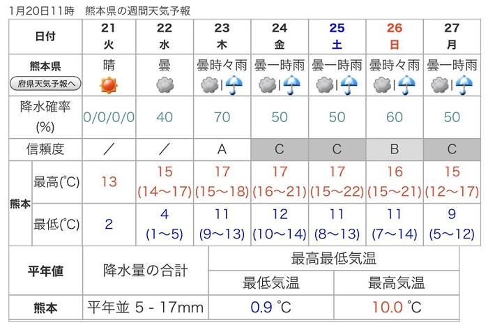 f:id:masami71:20200121123326j:plain