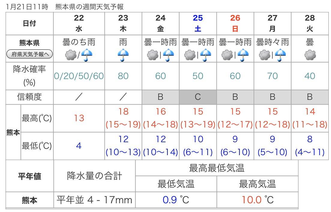 f:id:masami71:20200122120833j:plain