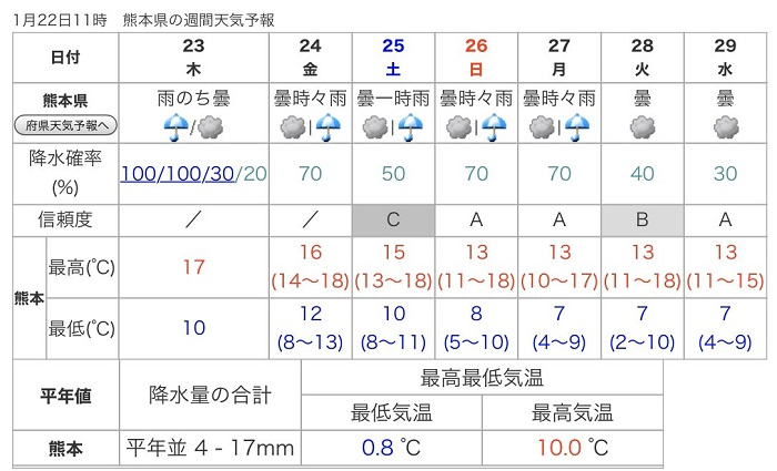 f:id:masami71:20200123125726j:plain