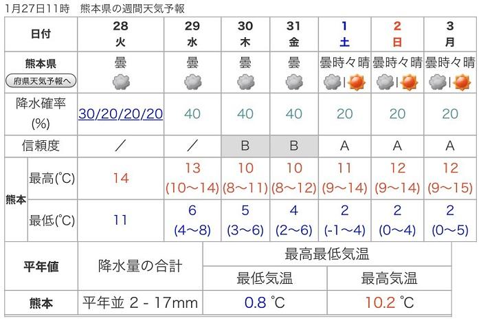 f:id:masami71:20200128131824j:plain