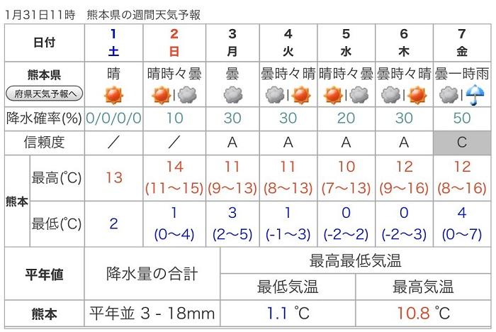 f:id:masami71:20200201152217j:plain