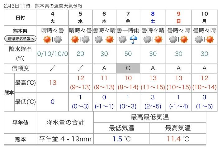 f:id:masami71:20200204144846j:plain