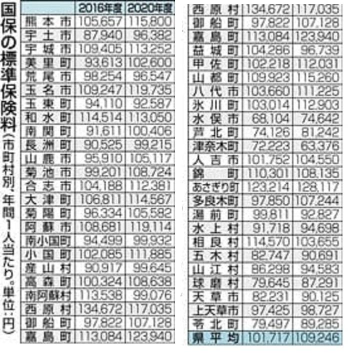 f:id:masami71:20200210122245j:plain