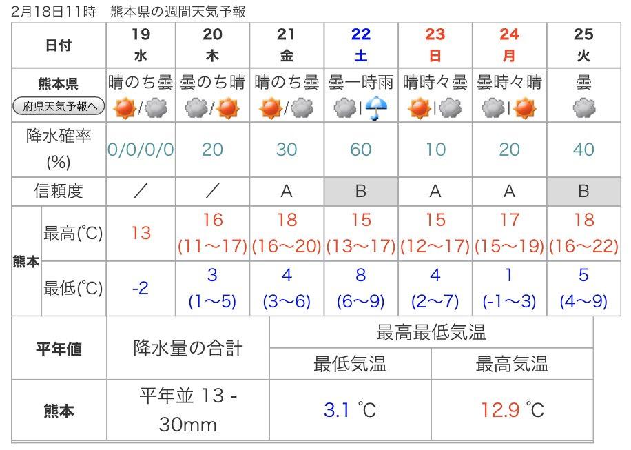 f:id:masami71:20200219124100j:plain