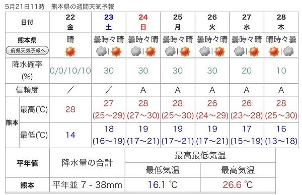 f:id:masami71:20200522144612j:plain