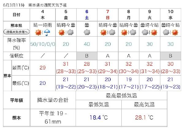 f:id:masami71:20200604132351j:plain