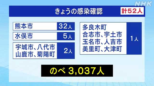 f:id:masami71:20210120143050j:plain
