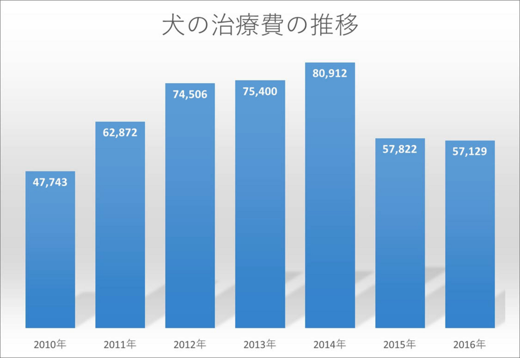 f:id:masami_takasu:20171103143507j:plain