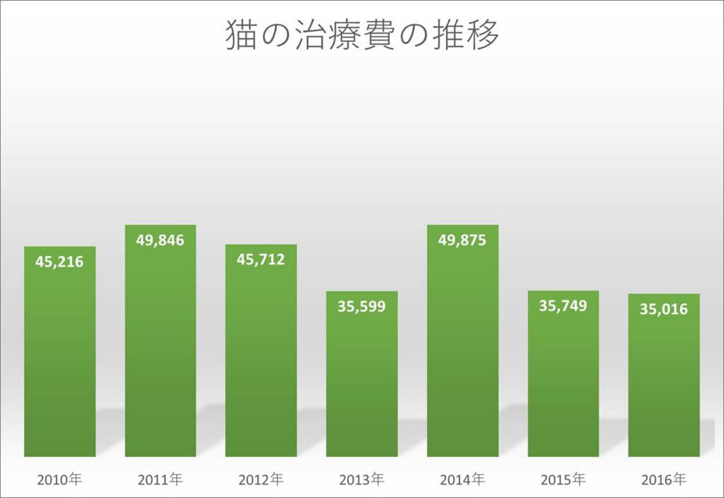 f:id:masami_takasu:20171103143519j:plain