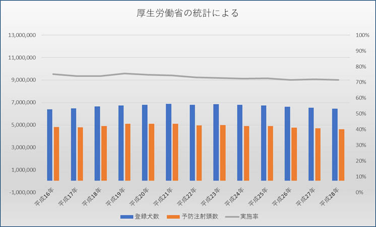 f:id:masami_takasu:20180212095152j:plain