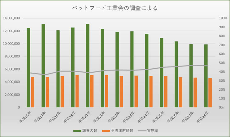 f:id:masami_takasu:20180212095254j:plain