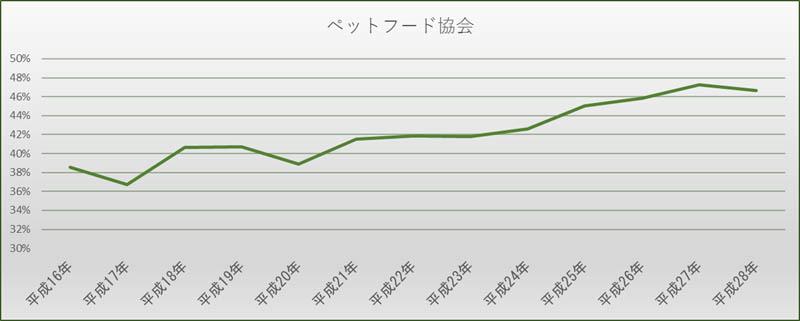 f:id:masami_takasu:20180212095358j:plain