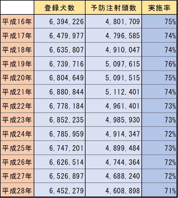 f:id:masami_takasu:20180212115858p:plain