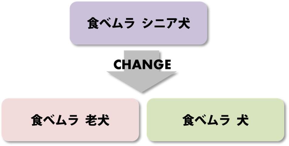 f:id:masami_takasu:20180311004629j:plain