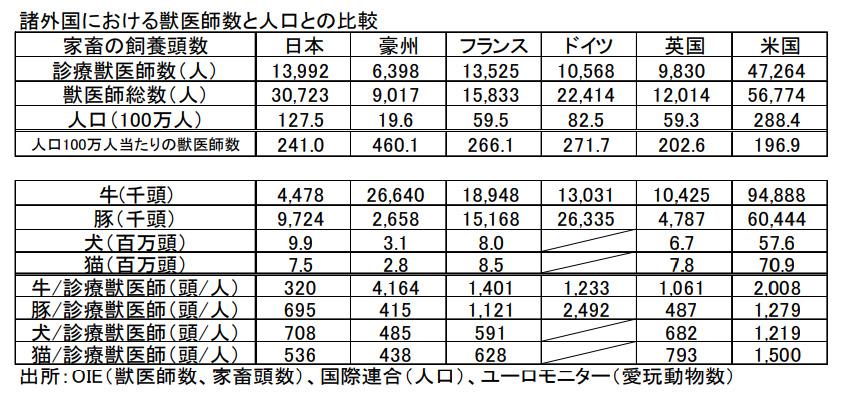 f:id:masami_takasu:20180717183711j:plain