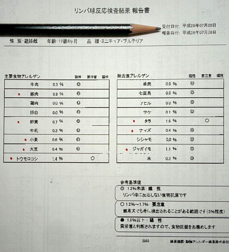 f:id:masami_takasu:20181007151942j:plain