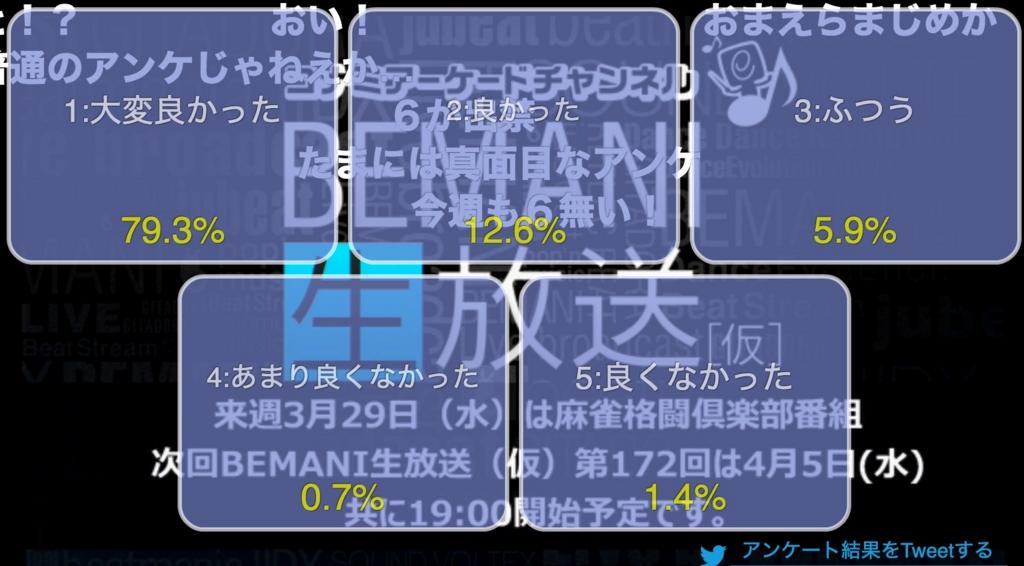 f:id:masamoi:20170322202129j:plain