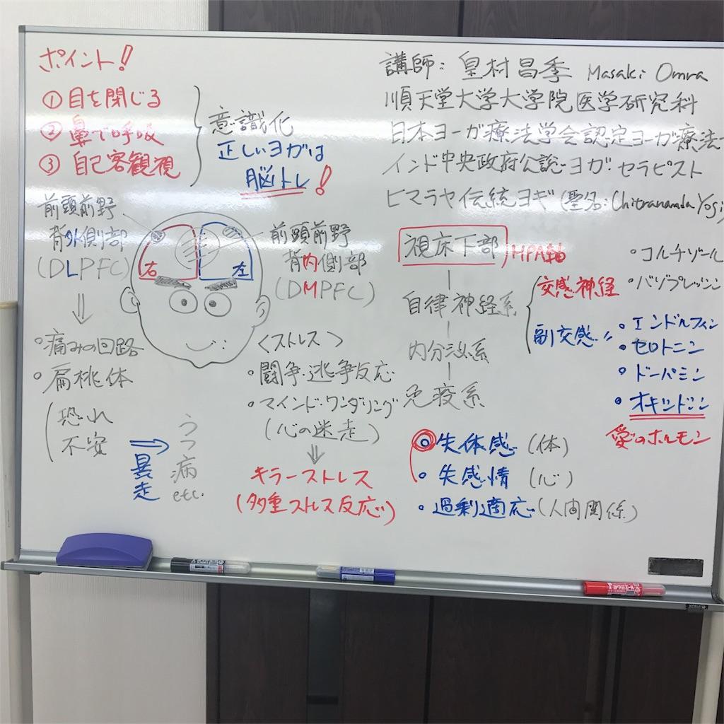 f:id:masamune1203:20170212152149j:image