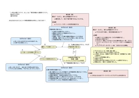 f:id:masanari:20130309124809p:image