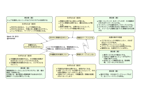 f:id:masanari:20130327101715p:image