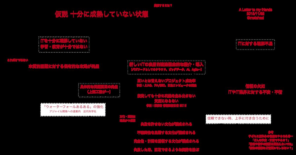f:id:masanari:20200629143841p:plain
