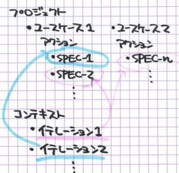 f:id:masanobuimai:20090611214556p:image